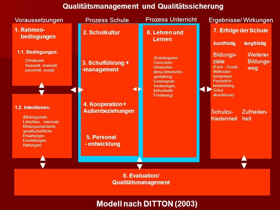 1.2. Intentionen: (Bildungsziele, Lehrpläne, nationale Bildungsstandards, gesellschaftliche. Erwartungen, Einstellungen, Haltungen) VoraussetzungenPro