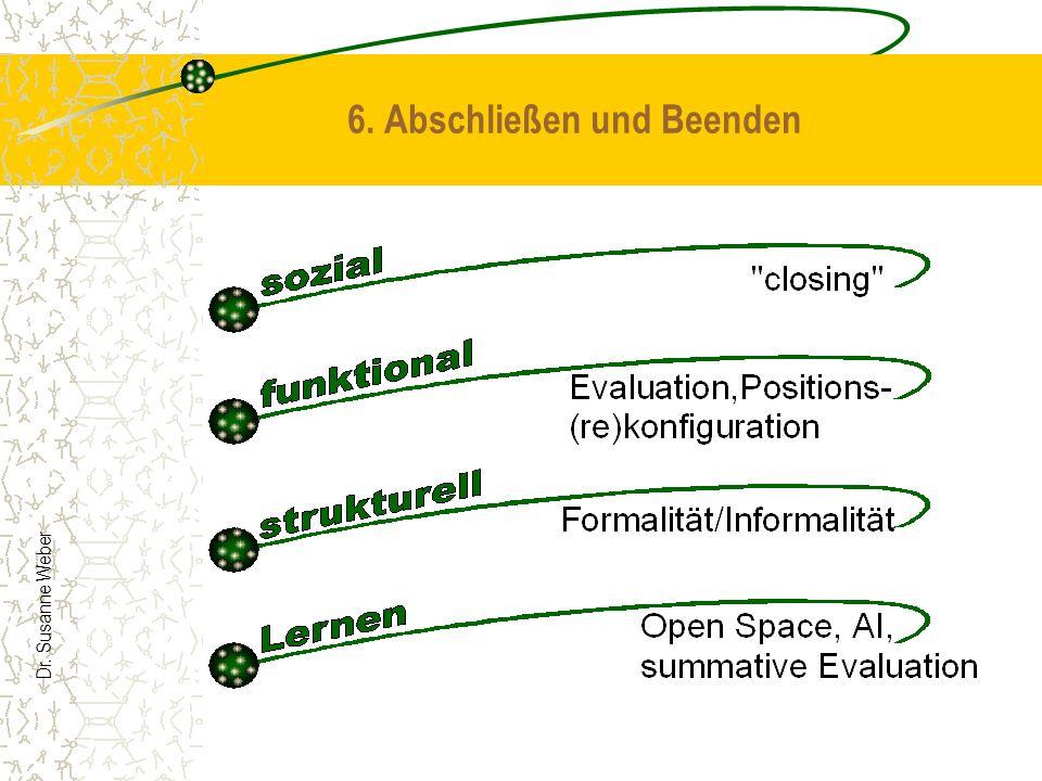 Dr. Susanne Weber 6. Abschließen und Beenden