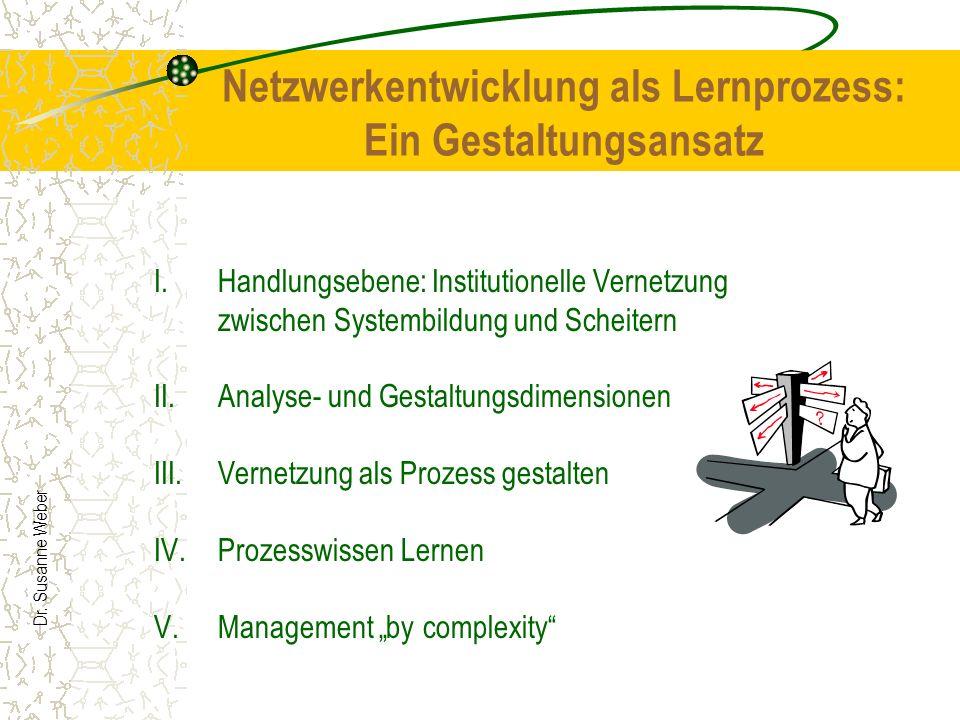 Dr. Susanne Weber Netzwerkentwicklung als Lernprozess: Ein Gestaltungsansatz I.Handlungsebene: Institutionelle Vernetzung zwischen Systembildung und S