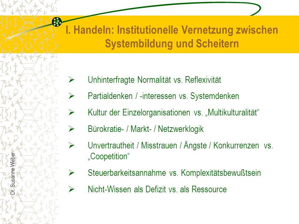 Dr. Susanne Weber I. Handeln: Institutionelle Vernetzung zwischen Systembildung und Scheitern Unhinterfragte Normalität vs. Reflexivität Partialdenken