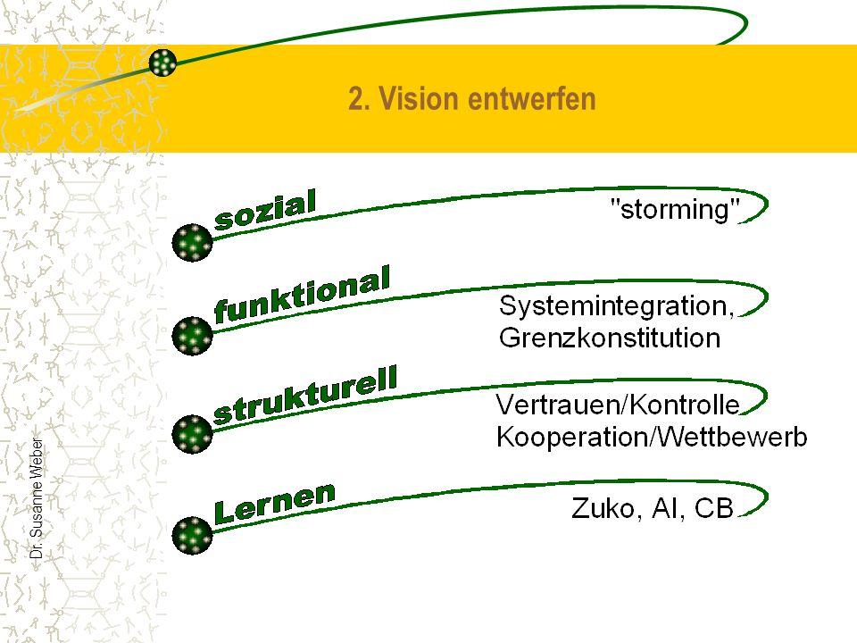 Dr. Susanne Weber 2. Vision entwerfen
