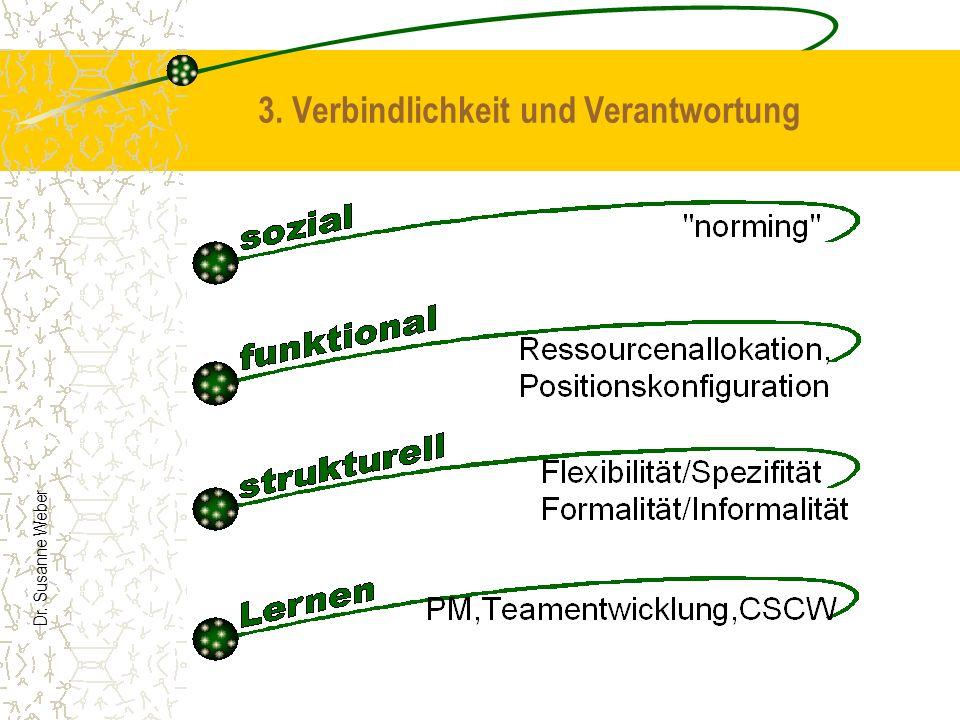 Dr. Susanne Weber 3. Verbindlichkeit und Verantwortung