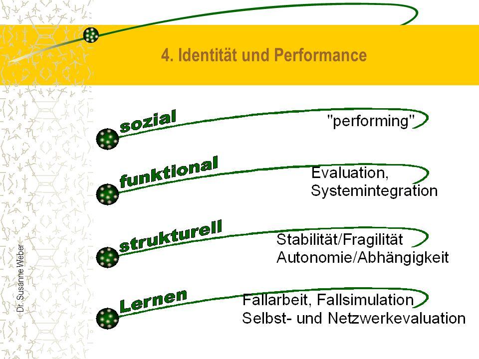 Dr. Susanne Weber 5. Konfliktbearbeitung und Energetisierung