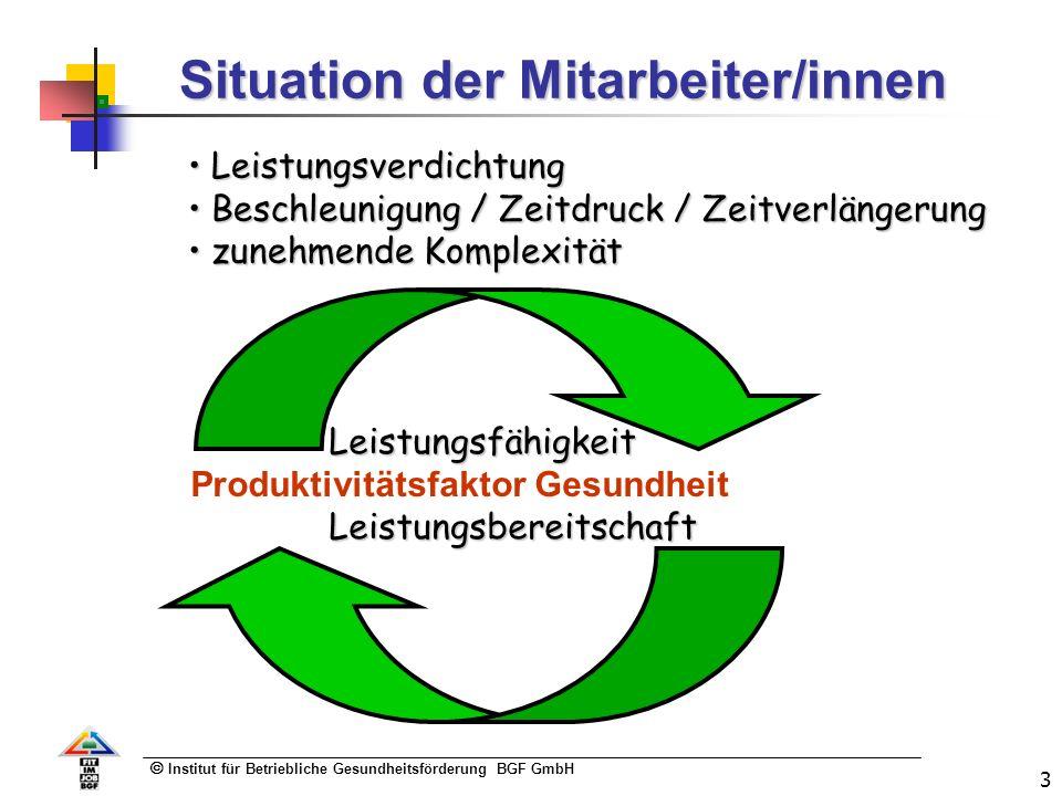 Institut für Betriebliche Gesundheitsförderung BGF GmbH 3 Situation der Mitarbeiter/innen Leistungsverdichtung Leistungsverdichtung Beschleunigung / Z