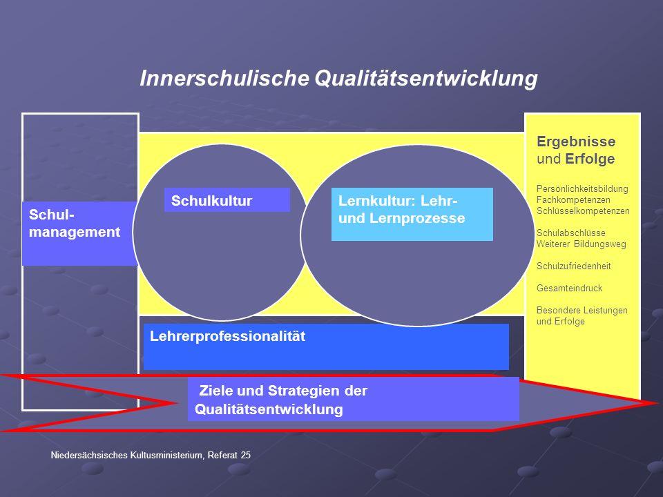 Innerschulische Qualitätsentwicklung Niedersächsisches Kultusministerium, Referat 25 Schul- management Ergebnisse und Erfolge Persönlichkeitsbildung F