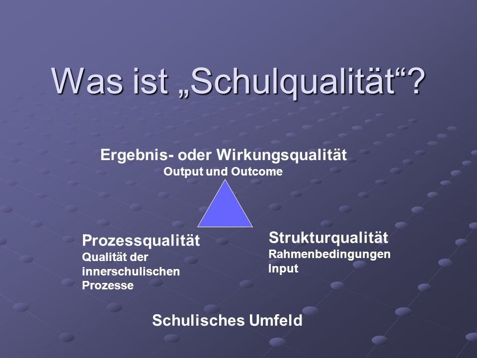 Was ist Schulqualität? Ergebnis- oder Wirkungsqualität Output und Outcome Prozessqualität Qualität der innerschulischen Prozesse Strukturqualität Rahm