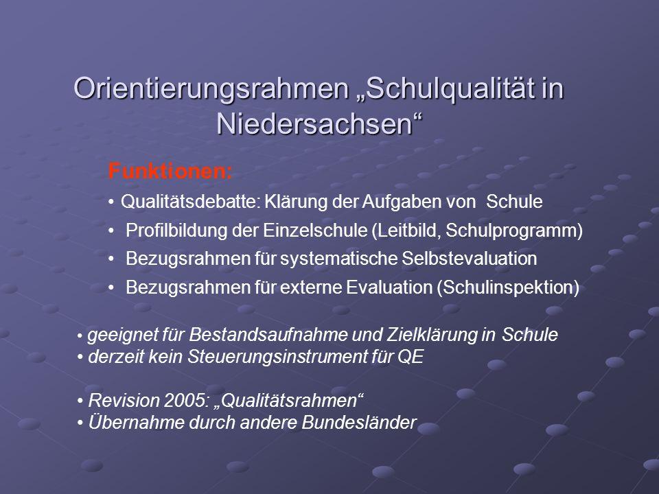 Orientierungsrahmen Schulqualität in Niedersachsen Funktionen: Qualitätsdebatte: Klärung der Aufgaben von Schule Profilbildung der Einzelschule (Leitb