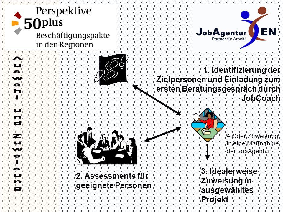 1. Identifizierung der Zielpersonen und Einladung zum ersten Beratungsgespräch durch JobCoach 2.