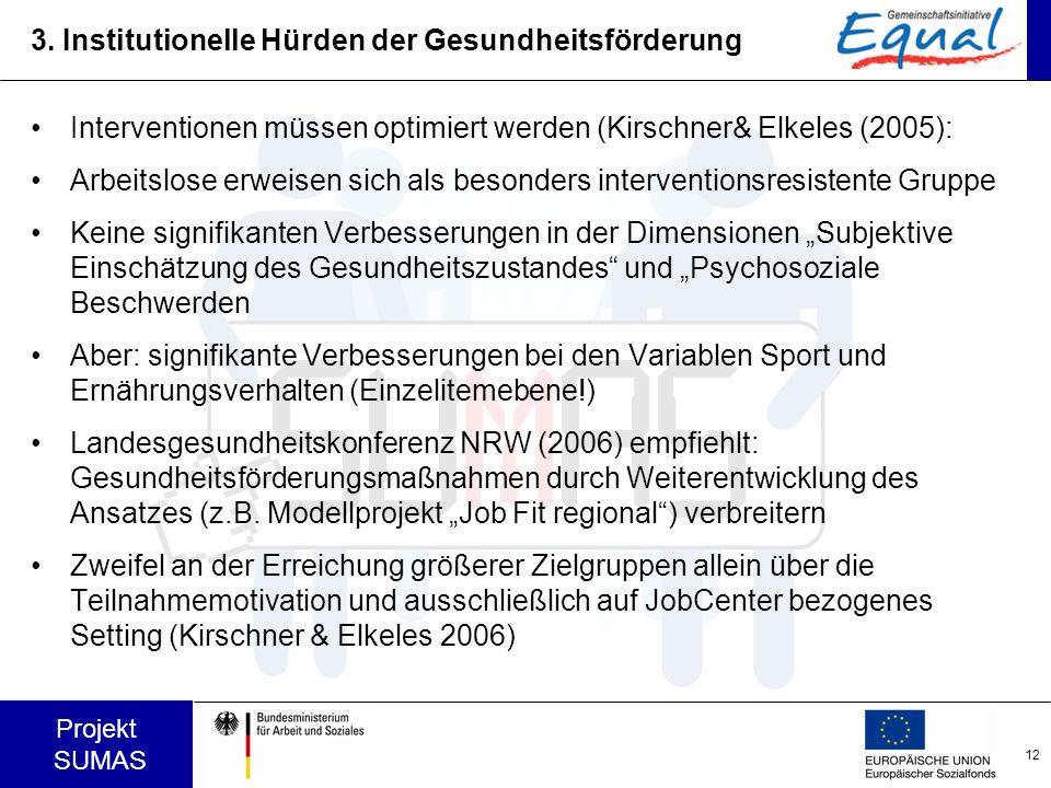 12 Projekt SUMAS 3. Institutionelle Hürden der Gesundheitsförderung Interventionen müssen optimiert werden (Kirschner& Elkeles (2005): Arbeitslose erw