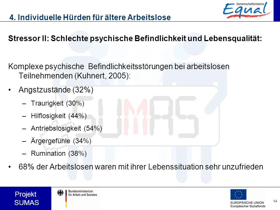 14 Projekt SUMAS 4. Individuelle Hürden für ältere Arbeitslose Stressor II: Schlechte psychische Befindlichkeit und Lebensqualität: Komplexe psychisch