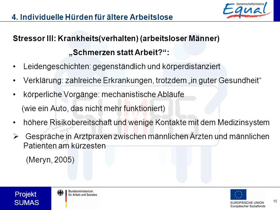 15 Projekt SUMAS 4. Individuelle Hürden für ältere Arbeitslose Stressor III: Krankheits(verhalten) (arbeitsloser Männer) Schmerzen statt Arbeit?: Leid