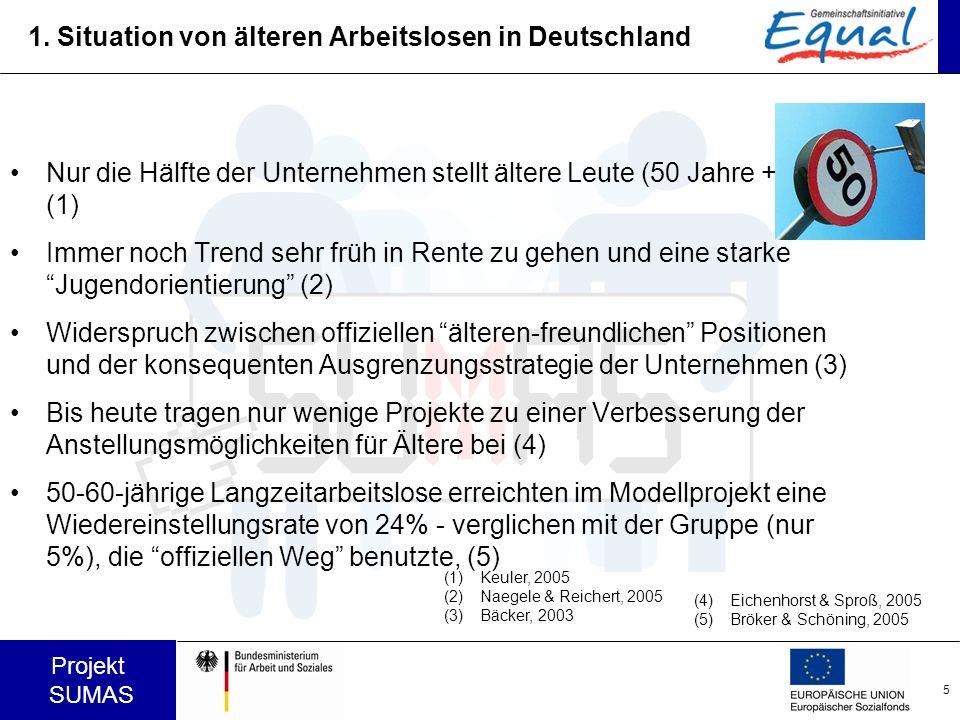 5 Projekt SUMAS (1)Keuler, 2005 (2)Naegele & Reichert, 2005 (3)Bäcker, 2003 1. Situation von älteren Arbeitslosen in Deutschland Nur die Hälfte der Un