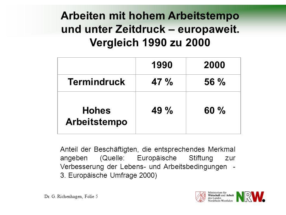 Dr.G. Richenhagen, Folie 16...