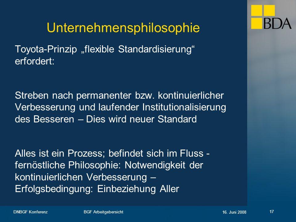 BGF Arbeitgebersicht 16. Juni 2008 DNBGF Konferenz 17 Unternehmensphilosophie Toyota-Prinzip flexible Standardisierung erfordert: Streben nach permane
