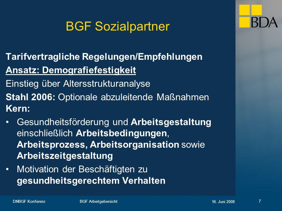 BGF Arbeitgebersicht 16. Juni 2008 DNBGF Konferenz 7 BGF Sozialpartner Tarifvertragliche Regelungen/Empfehlungen Ansatz: Demografiefestigkeit Einstieg