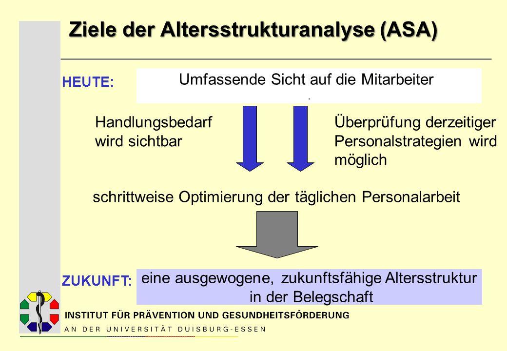Ziele der Altersstrukturanalyse (ASA) Überprüfung derzeitiger Personalstrategien wird möglich Umfassende Sicht auf die Mitarbeiter. Handlungsbedarf wi