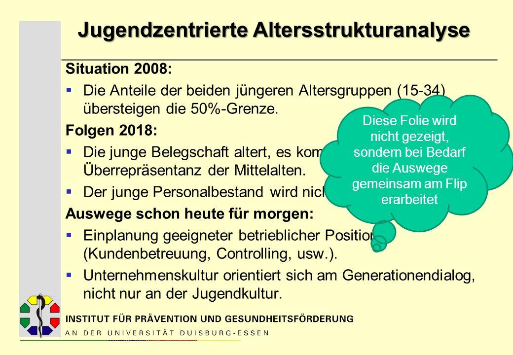 Jugendzentrierte Altersstrukturanalyse Situation 2008: Die Anteile der beiden jüngeren Altersgruppen (15-34) übersteigen die 50%-Grenze. Folgen 2018: