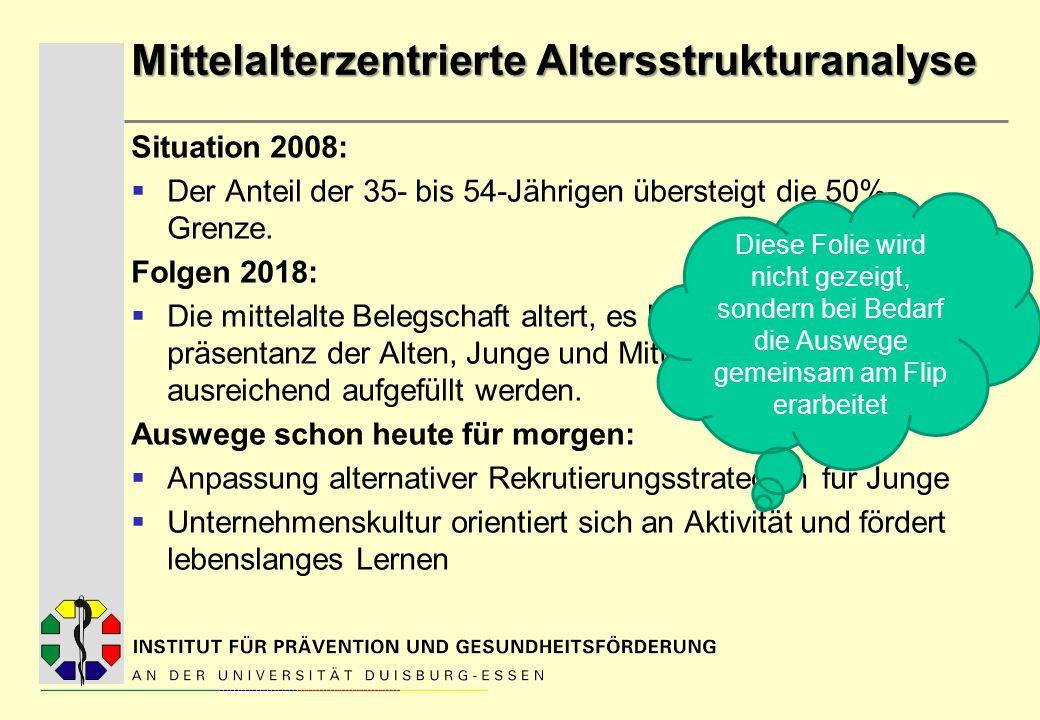 Mittelalterzentrierte Altersstrukturanalyse Situation 2008: Der Anteil der 35- bis 54-Jährigen übersteigt die 50%- Grenze. Folgen 2018: Die mittelalte