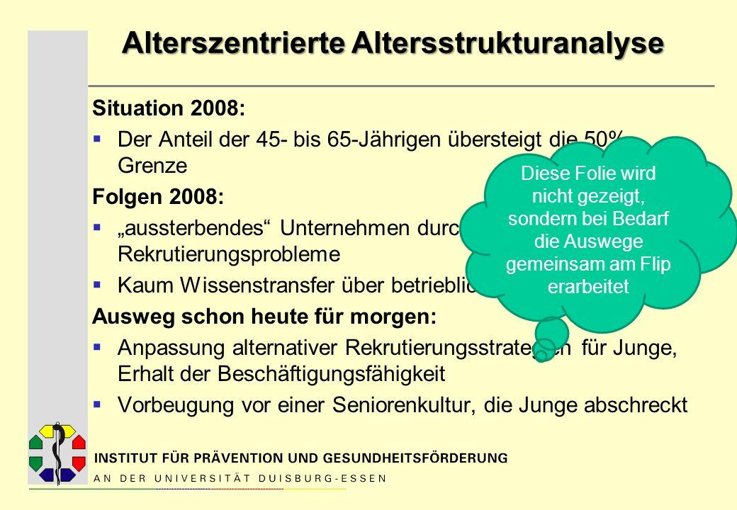 Alterszentrierte Altersstrukturanalyse Situation 2008: Der Anteil der 45- bis 65-Jährigen übersteigt die 50%- Grenze Folgen 2008: aussterbendes Untern