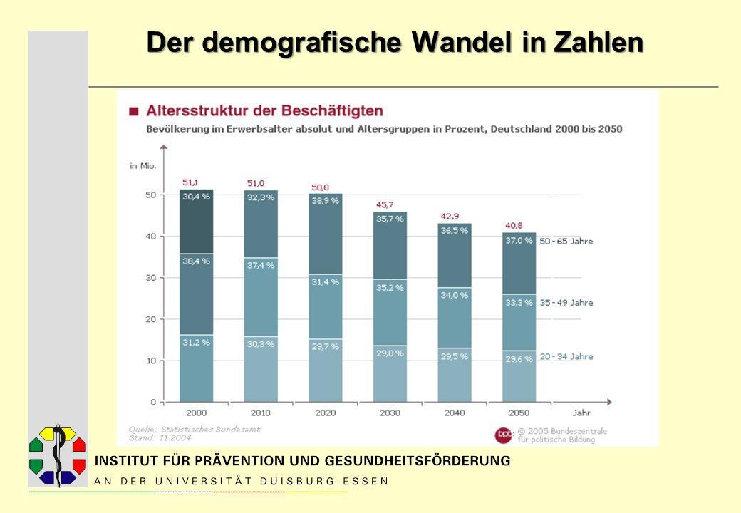 Der demografische Wandel in Zahlen