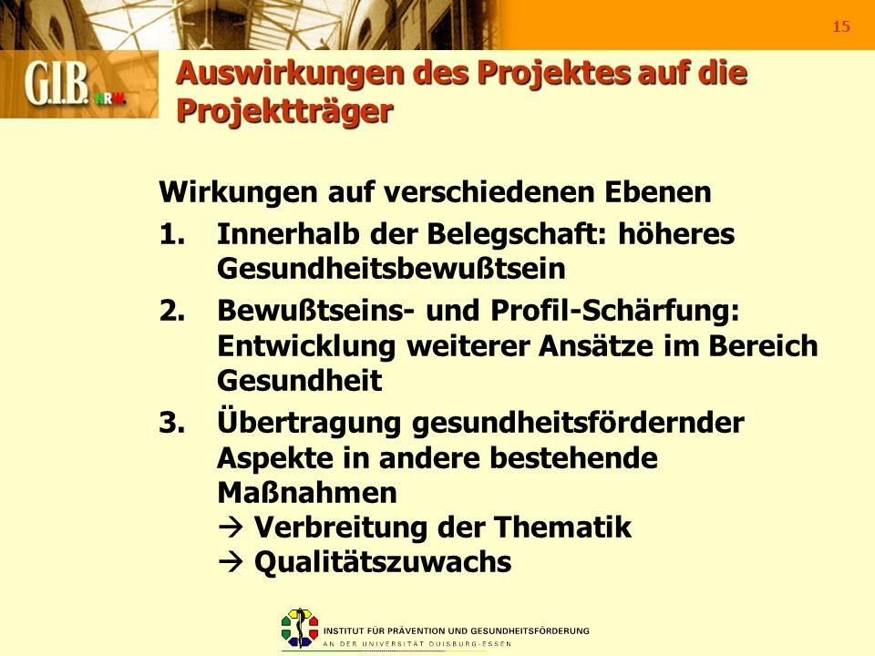 15 Auswirkungen des Projektes auf die Projektträger Wirkungen auf verschiedenen Ebenen 1.Innerhalb der Belegschaft: höheres Gesundheitsbewußtsein 2.Be
