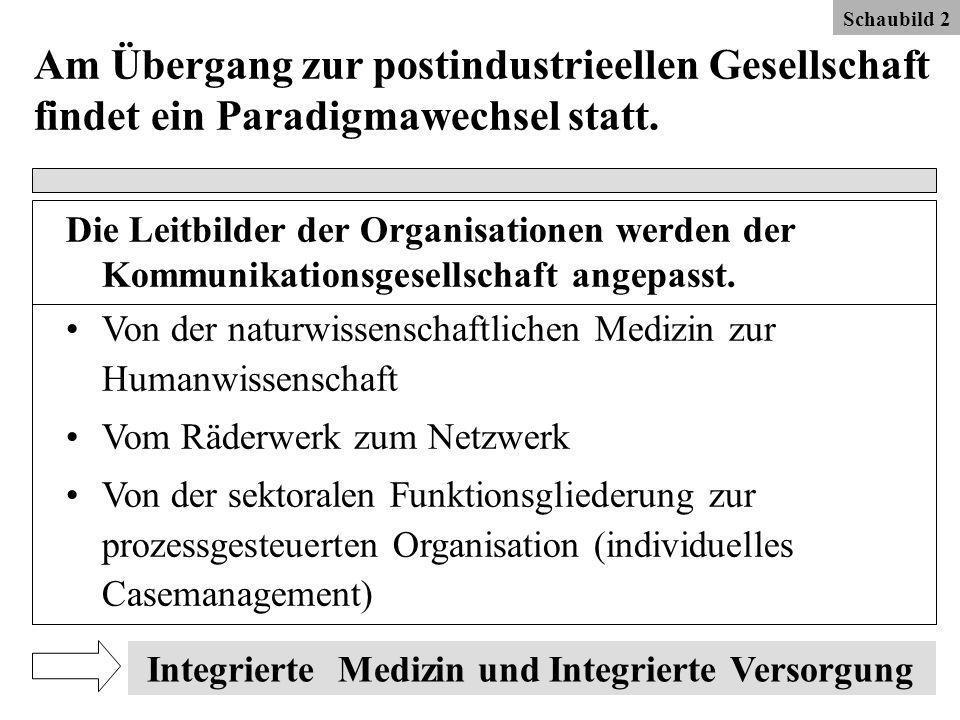 Die Leitbilder der Organisationen werden der Kommunikationsgesellschaft angepasst.