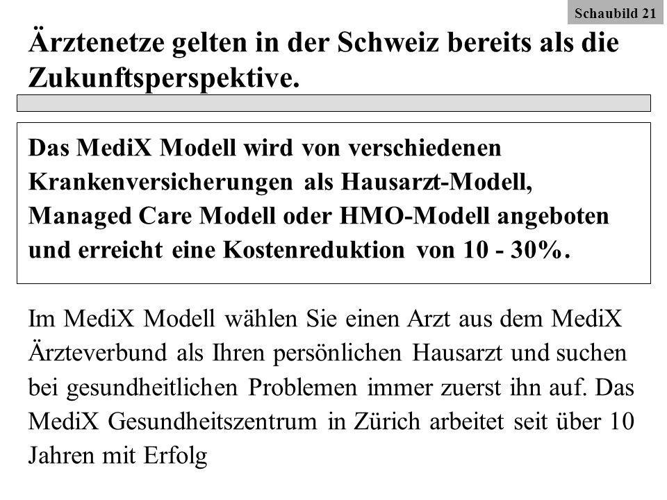 Ärztenetze gelten in der Schweiz bereits als die Zukunftsperspektive.