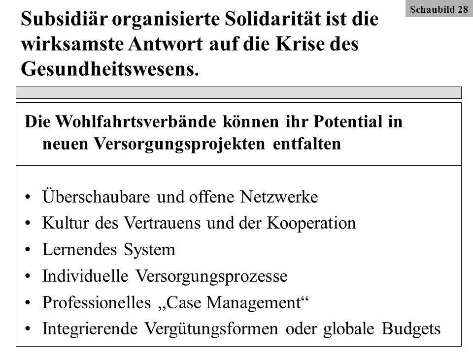 Subsidiär organisierte Solidarität ist die wirksamste Antwort auf die Krise des Gesundheitswesens.