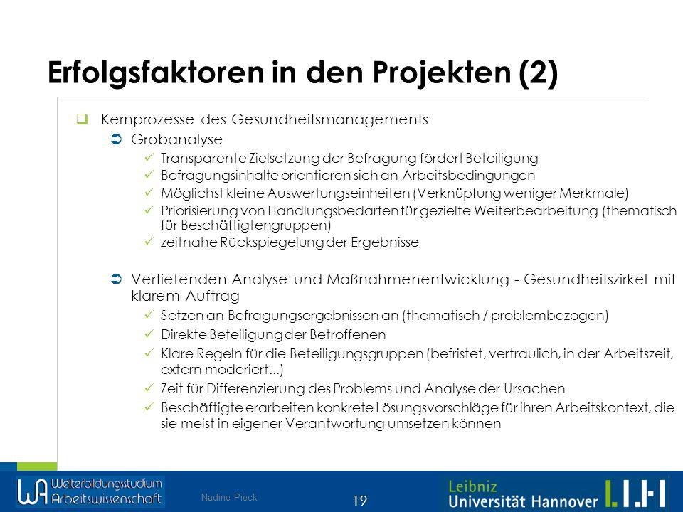 Nadine Pieck 19 Erfolgsfaktoren in den Projekten (2) Kernprozesse des Gesundheitsmanagements Grobanalyse Transparente Zielsetzung der Befragung förder