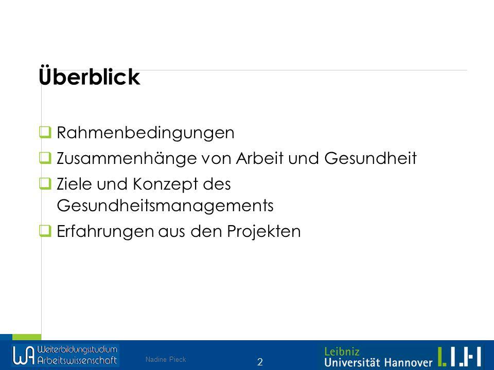 Nadine Pieck 2 Überblick Rahmenbedingungen Zusammenhänge von Arbeit und Gesundheit Ziele und Konzept des Gesundheitsmanagements Erfahrungen aus den Pr