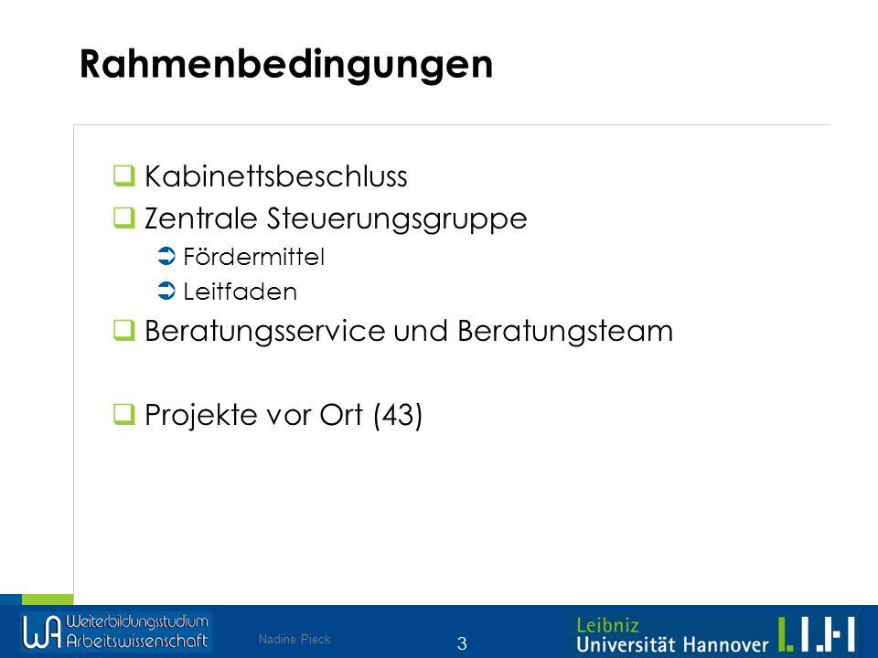 Nadine Pieck 3 Rahmenbedingungen Kabinettsbeschluss Zentrale Steuerungsgruppe Fördermittel Leitfaden Beratungsservice und Beratungsteam Projekte vor O