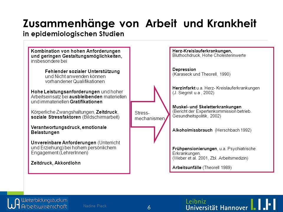 Nadine Pieck 6 Kombination von hohen Anforderungen und geringen Gestaltungsmöglichkeiten, insbesondere bei Fehlender sozialer Unterstützung und Nicht