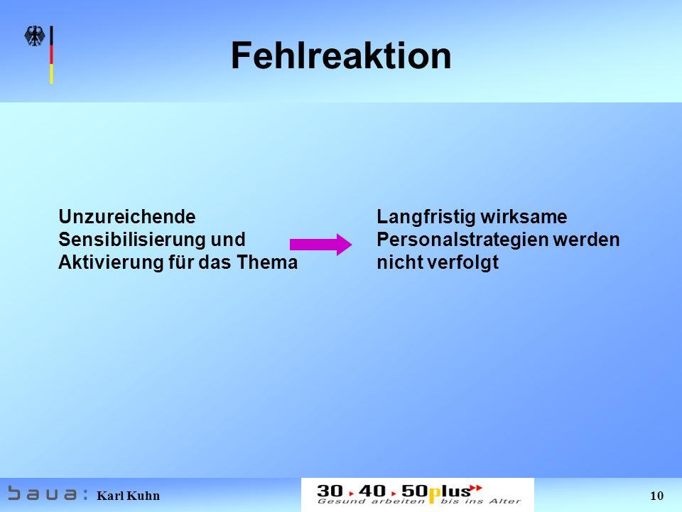 Karl Kuhn 10 Fehlreaktion Unzureichende Sensibilisierung und Aktivierung für das Thema Langfristig wirksame Personalstrategien werden nicht verfolgt