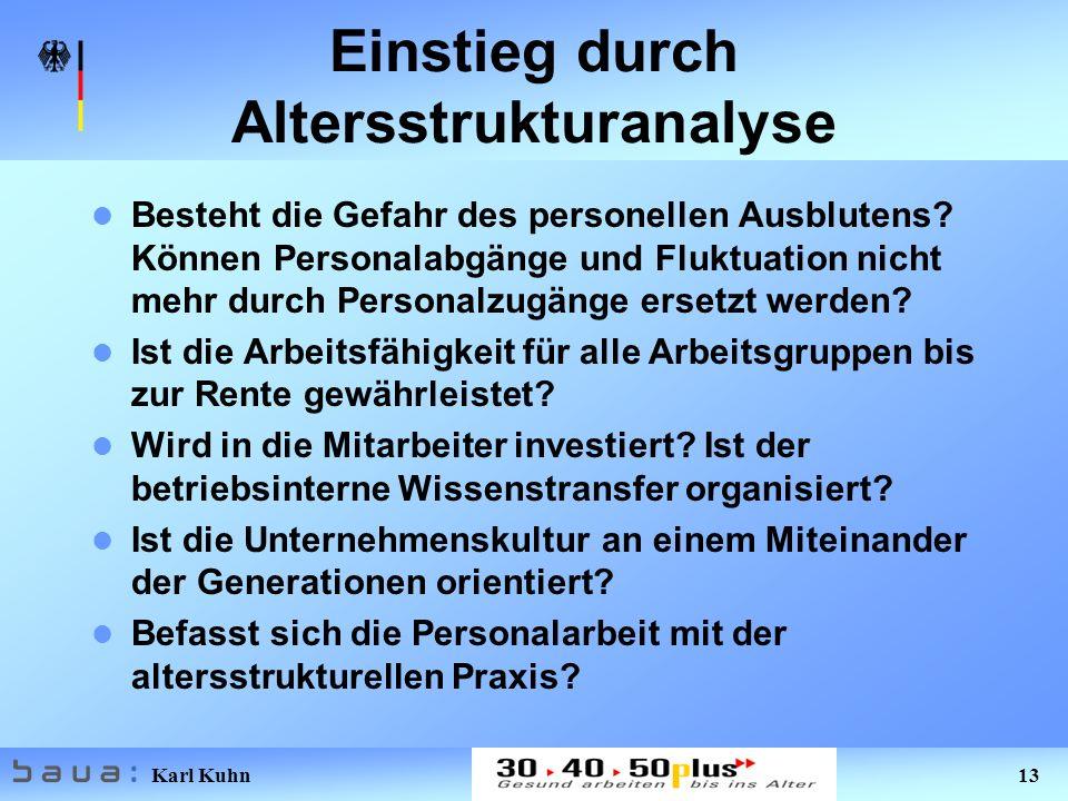 Karl Kuhn 13 Einstieg durch Altersstrukturanalyse Besteht die Gefahr des personellen Ausblutens? Können Personalabgänge und Fluktuation nicht mehr dur
