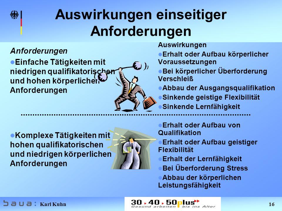 Karl Kuhn 16 Auswirkungen einseitiger Anforderungen Anforderungen Einfache Tätigkeiten mit niedrigen qualifikatorischen und hohen körperlichen Anforderungen Komplexe Tätigkeiten mit hohen qualifikatorischen und niedrigen körperlichen Anforderungen Auswirkungen Erhalt oder Aufbau körperlicher Voraussetzungen Bei körperlicher Überforderung Verschleiß Abbau der Ausgangsqualifikation Sinkende geistige Flexibilität Sinkende Lernfähigkeit Erhalt oder Aufbau von Qualifikation Erhalt oder Aufbau geistiger Flexibilität Erhalt der Lernfähigkeit Bei Überforderung Stress Abbau der körperlichen Leistungsfähigkeit