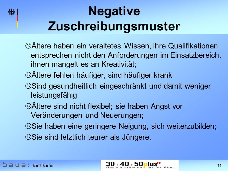 Karl Kuhn 21 Negative Zuschreibungsmuster Ältere haben ein veraltetes Wissen, ihre Qualifikationen entsprechen nicht den Anforderungen im Einsatzberei