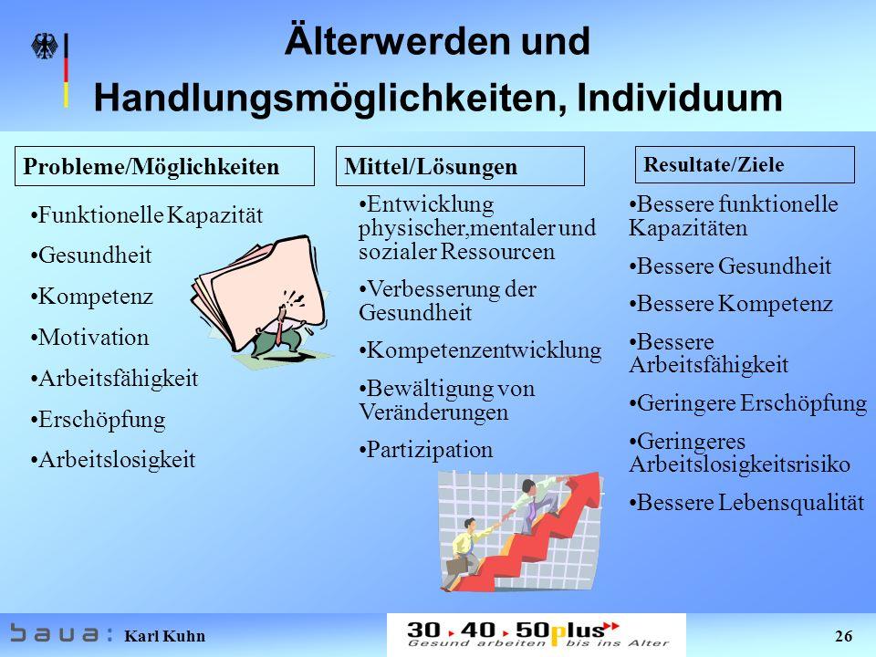 Karl Kuhn 26 Älterwerden und Handlungsmöglichkeiten, Individuum Funktionelle Kapazität Gesundheit Kompetenz Motivation Arbeitsfähigkeit Erschöpfung Ar