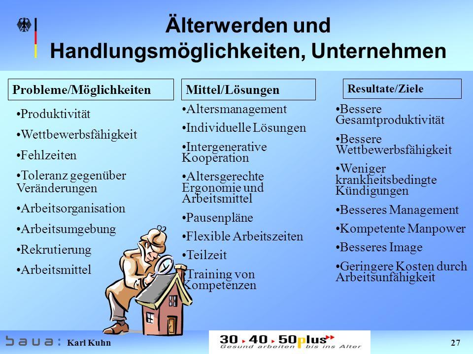 Karl Kuhn 27 Älterwerden und Handlungsmöglichkeiten, Unternehmen Produktivität Wettbewerbsfähigkeit Fehlzeiten Toleranz gegenüber Veränderungen Arbeit