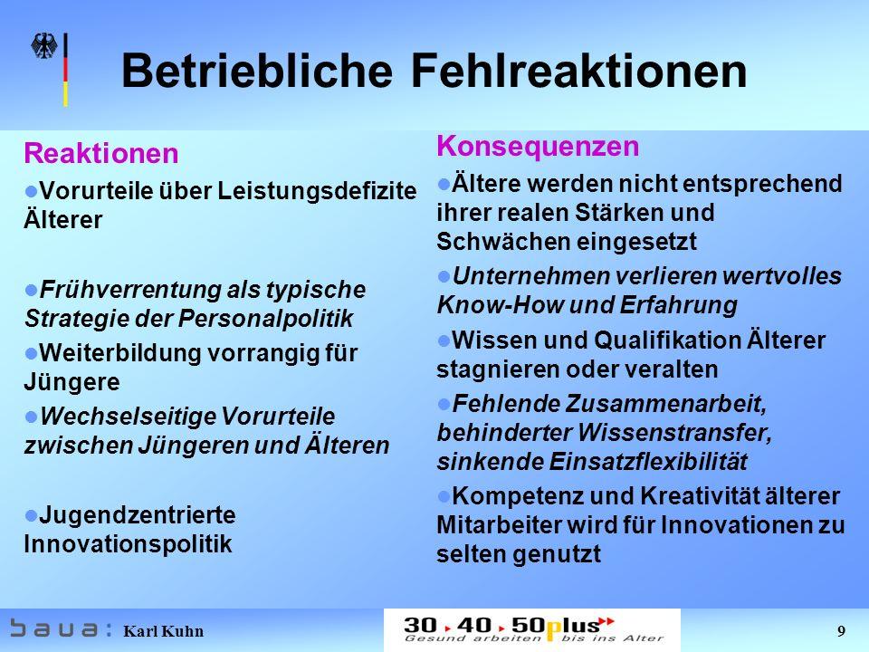 Karl Kuhn 9 Betriebliche Fehlreaktionen Reaktionen Vorurteile über Leistungsdefizite Älterer Frühverrentung als typische Strategie der Personalpolitik