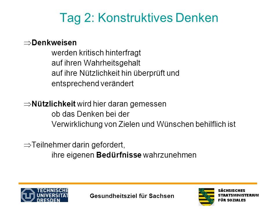 Gesundheitsziel für Sachsen Tag 2: Konstruktives Denken Denkweisen werden kritisch hinterfragt auf ihren Wahrheitsgehalt auf ihre Nützlichkeit hin übe
