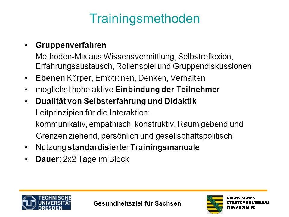 Gesundheitsziel für Sachsen Trainingsmethoden Gruppenverfahren Methoden-Mix aus Wissensvermittlung, Selbstreflexion, Erfahrungsaustausch, Rollenspiel