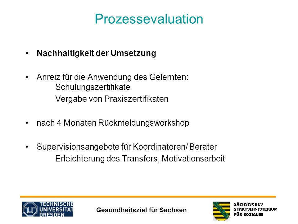 Gesundheitsziel für Sachsen Prozessevaluation Nachhaltigkeit der Umsetzung Anreiz für die Anwendung des Gelernten: Schulungszertifikate Vergabe von Pr