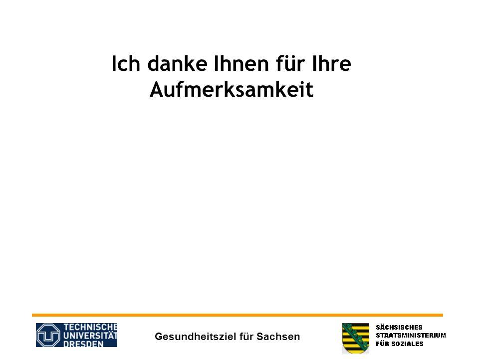 Gesundheitsziel für Sachsen Ich danke Ihnen für Ihre Aufmerksamkeit