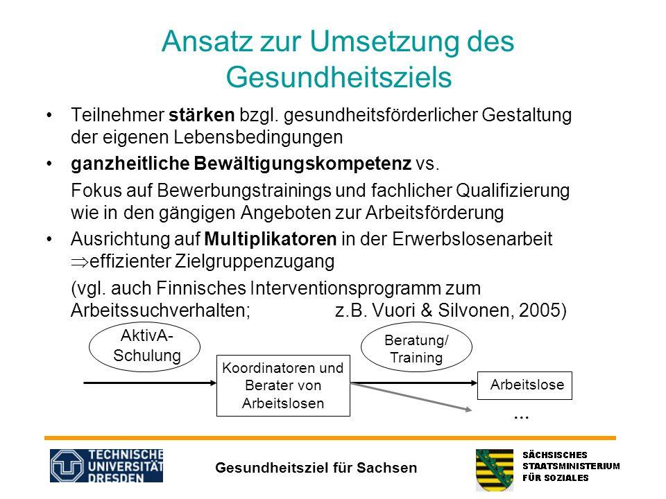 Gesundheitsziel für Sachsen Gesundheitsförderungsprogramm AktivA: Aktive Bewältigung von Arbeitslosigkeit Entwicklung Professur für Arbeits- und Organisationspychologie (Prof.