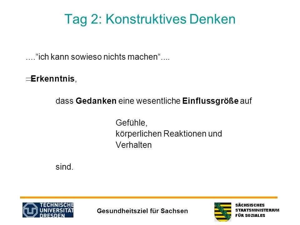 Gesundheitsziel für Sachsen Tag 2: Konstruktives Denken....ich kann sowieso nichts machen.... Erkenntnis, dass Gedanken eine wesentliche Einflussgröße