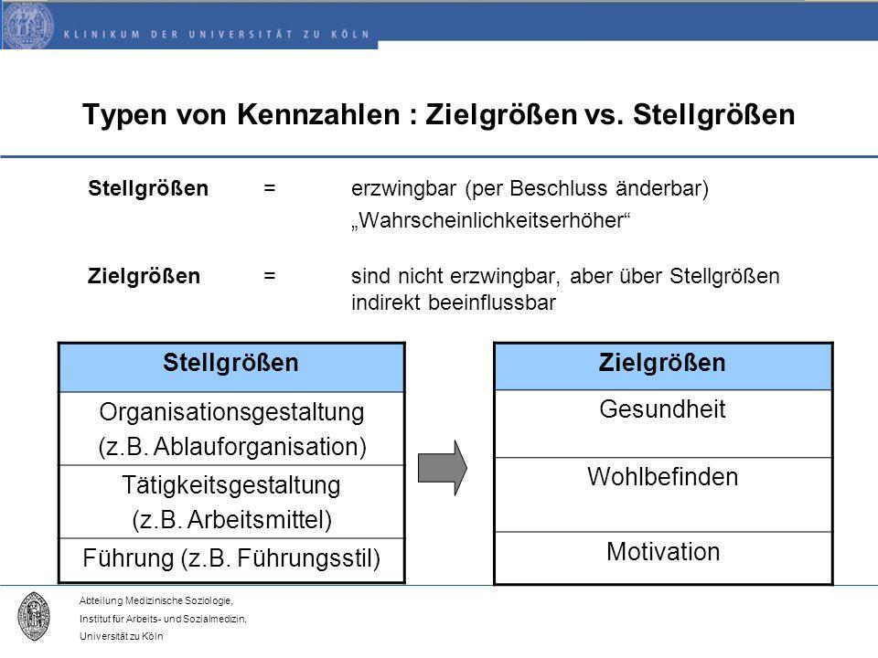 Abteilung Medizinische Soziologie, Institut für Arbeits- und Sozialmedizin, Universität zu Köln Typen von Kennzahlen : Zielgrößen vs.