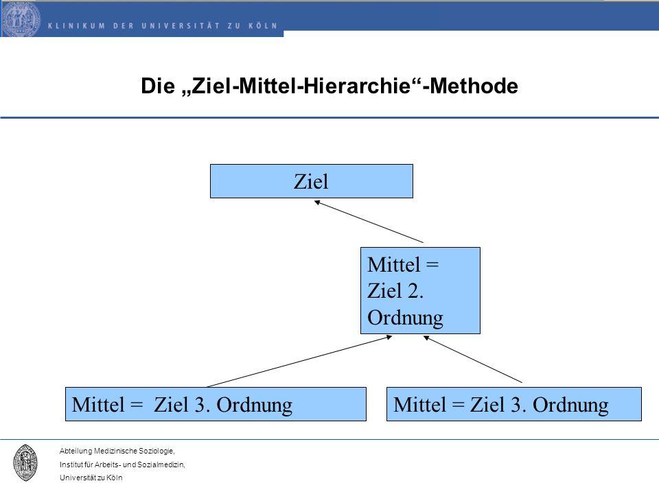 Abteilung Medizinische Soziologie, Institut für Arbeits- und Sozialmedizin, Universität zu Köln Die Ziel-Mittel-Hierarchie-Methode Ziel Mittel = Ziel 2.
