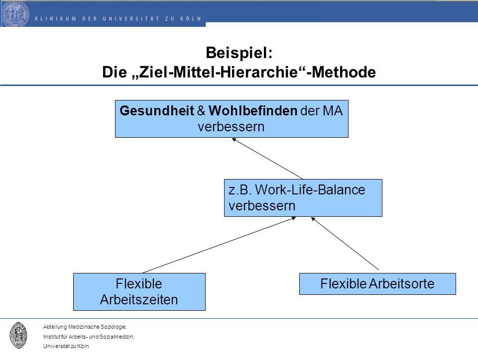 Abteilung Medizinische Soziologie, Institut für Arbeits- und Sozialmedizin, Universität zu Köln Beispiel: Die Ziel-Mittel-Hierarchie-Methode Gesundheit & Wohlbefinden der MA verbessern z.B.