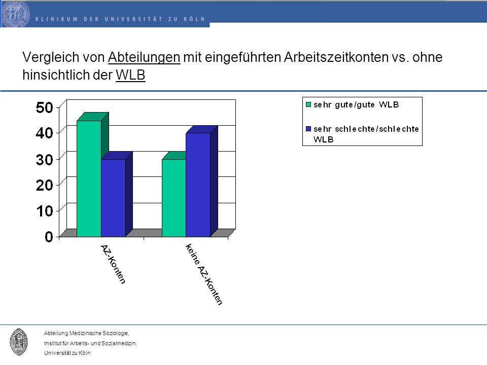 Abteilung Medizinische Soziologie, Institut für Arbeits- und Sozialmedizin, Universität zu Köln Vergleich von Abteilungen mit eingeführten Arbeitszeitkonten vs.
