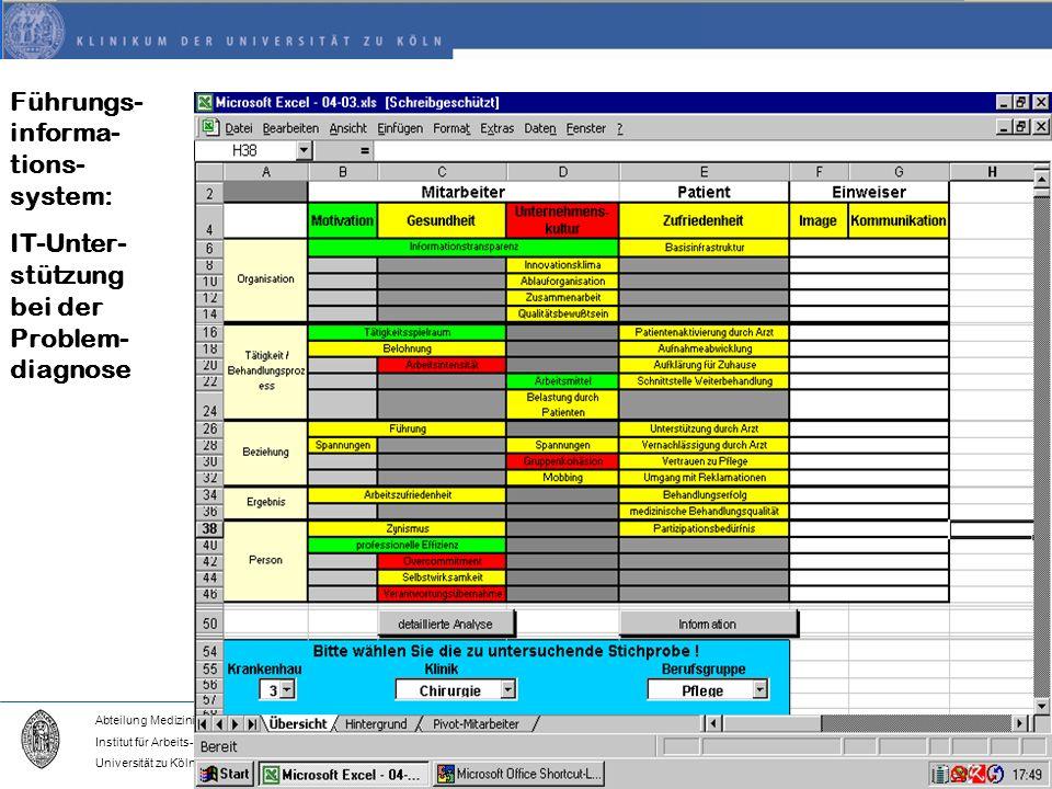 Abteilung Medizinische Soziologie, Institut für Arbeits- und Sozialmedizin, Universität zu Köln Führungs- informa- tions- system: IT-Unter- stützung bei der Problem- diagnose